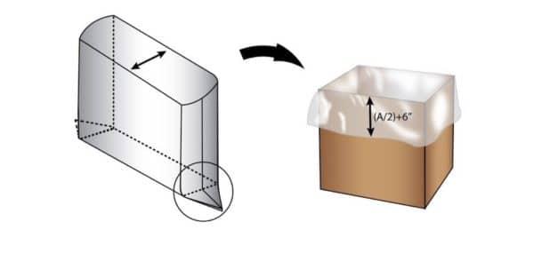ถุงมุ้งคืออะไร